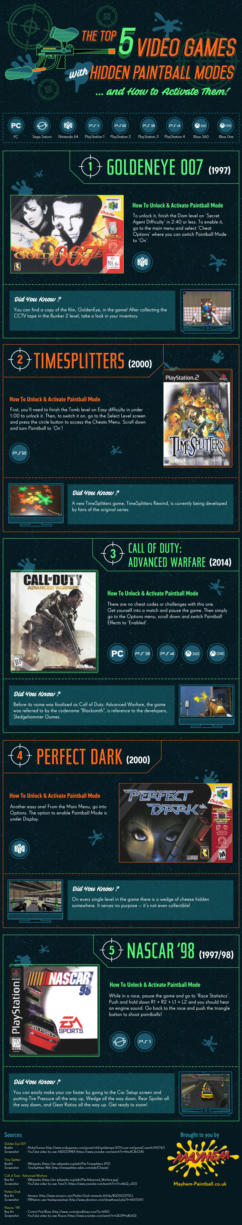 top-5-video-game-paintball-modes-infographic
